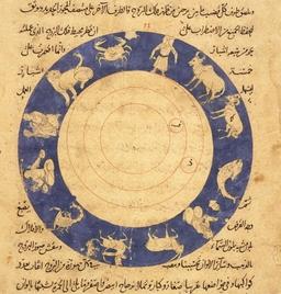 Les douze signes du zodiaque arabe. Source : http://data.abuledu.org/URI/533b1e76-les-douze-signes-du-zodiaque-arabe