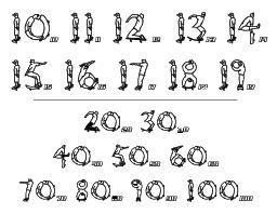 Les nombres du skateur. Source : http://data.abuledu.org/URI/5345d7c8-les-nombres-du-skateur