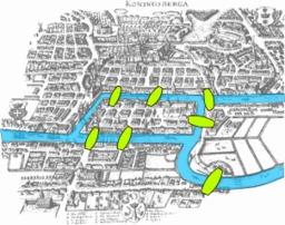 Les ponts de Konigsberg. Source : http://data.abuledu.org/URI/529c7087-les-ponts-de-konigsberg