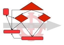 Logements sociaux : le modèle mulhousien. Source : http://data.abuledu.org/URI/50cc4f18-logements-sociaux-le-modele-mulhousien