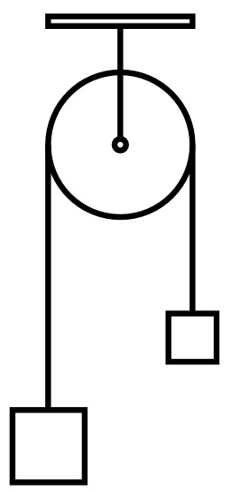 Machine d'Atwood. Source : http://data.abuledu.org/URI/50c74c39-machine-d-atwood