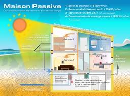 Maison dite passive. Source : http://data.abuledu.org/URI/50cb37af-maison-dite-passive