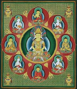 Mandala. Source : http://data.abuledu.org/URI/529e3a24-mandala
