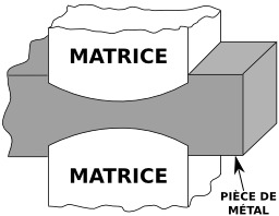 Matriçage d'une pièce de métal. Source : http://data.abuledu.org/URI/51212654-matricage-d-une-piece-de-metal