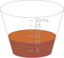 Mesure d'un volume de 10ml. Source : http://data.abuledu.org/URI/530cd493-mesure-d-un-volume-de-10ml