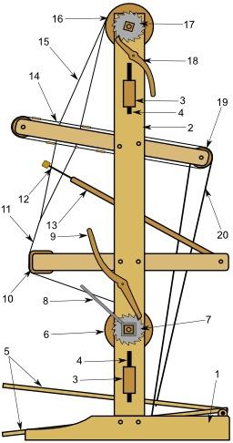 Métier à tisser vertical. Source : http://data.abuledu.org/URI/50cc572a-metier-a-tisser-vertical