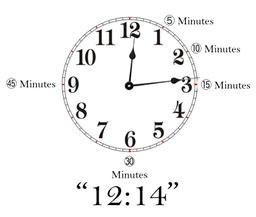 Midi et quatorze minutes . Source : http://data.abuledu.org/URI/529a33d7-midi-et-quatorze-minutes-