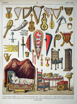Mobilier du XIème siècle. Source : http://data.abuledu.org/URI/5307309a-mobilier-du-xieme-siecle