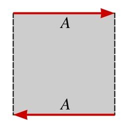 Montage d'un ruban de Möbius. Source : http://data.abuledu.org/URI/52f2bb9a-montage-d-un-ruban-de-mobius