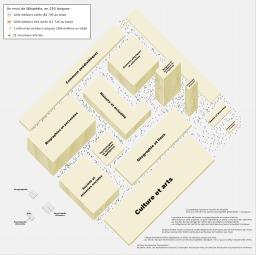 Monuments encyclopédiques. Source : http://data.abuledu.org/URI/544400d3-monuments-encyclopediques