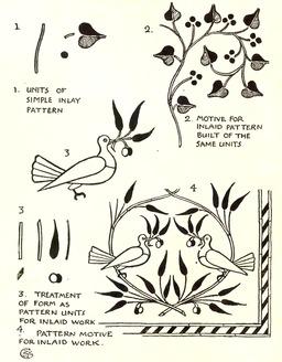 Motifs et composition. Source : http://data.abuledu.org/URI/56541c47-motifs-et-composition