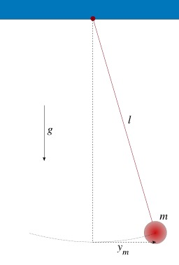 Mouvement pendulaire simple. Source : http://data.abuledu.org/URI/50b00305-mouvement-pendulaire-simple
