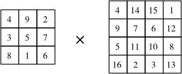 Multiplication de deux carrés magiques - 1. Source : http://data.abuledu.org/URI/52f5679c-multiplication-de-deux-carres-magiques-1