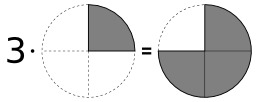 Multiplication de fractions. Source : http://data.abuledu.org/URI/570596bd-multiplication-de-fractions