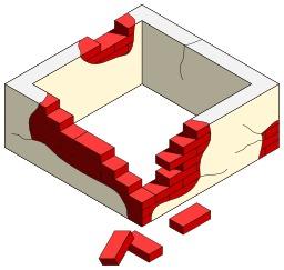 Murs de brique cassés. Source : http://data.abuledu.org/URI/53ccf9de-murs-de-brique-casses