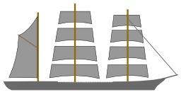 Navire à voile. Source : http://data.abuledu.org/URI/5047518d-navire-a-voile
