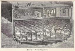 Navire frigorifique. Source : http://data.abuledu.org/URI/527583b9-navire-frigorifique-