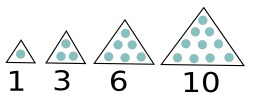 Nombres triangulaires. Source : http://data.abuledu.org/URI/5183f894-nombres-triangulaires