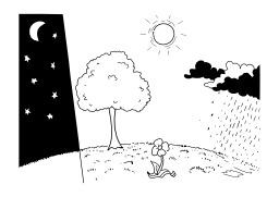 Nuit-jour-soleil. Source : http://data.abuledu.org/URI/5026e48b-nuit-jour-soleil