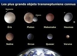 Objets transneptuniens. Source : http://data.abuledu.org/URI/50ac15db-objets-transneptuniens