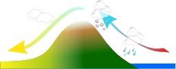 Ombre pluviométrique. Source : http://data.abuledu.org/URI/518bf534-ombre-pluviometrique