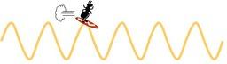 Onde lumineuse surfée par une fourmi. Source : http://data.abuledu.org/URI/50a8f34a-onde-lumineuse-surfee-par-une-fourmi