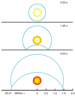 Ondes de choc du mur du son. Source : http://data.abuledu.org/URI/52c86b02-ondes-de-choc-du-mur-du-son