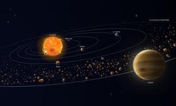 Orbites elliptiques de Kepler. Source : http://data.abuledu.org/URI/55a283b9-orbites-elliptiques