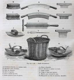 Outils de tanneur. Source : http://data.abuledu.org/URI/56bbabaf-outils-de-tanneur