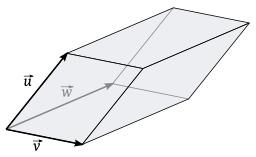 Parallélépipède déterminé par trois vecteurs. Source : http://data.abuledu.org/URI/5184c09e-parallelepipede-determine-par-trois-vecteurs