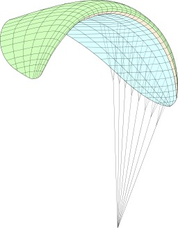 Parapente en 3D. Source : http://data.abuledu.org/URI/50b10860-parapente-en-3d