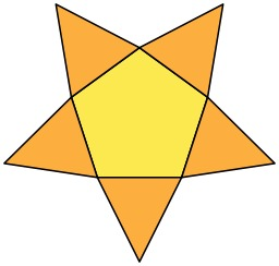 Patron de pyramide pentagonale. Source : http://data.abuledu.org/URI/51fc21a3-patron-de-pyramide-pentagonale