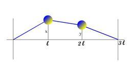 Pendule de D'Alembert. Source : http://data.abuledu.org/URI/529936e1-pendule-de-d-alembert