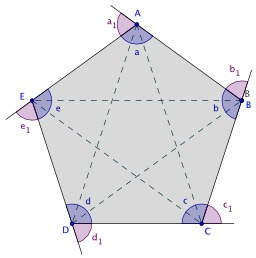 Parallélograme. Source : http://data.abuledu.org/URI/51802eaf-pentagone-regulier-et-ses-elements