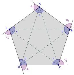 Parallélograme. Source : http://data.abuledu.org/URI/51802eaf-pentagone-regulier-et-ses-elements