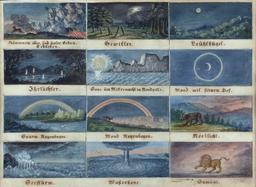 Phénomènes atmosphériques en 1878. Source : http://data.abuledu.org/URI/58b2df8a-phenomenes-atmospheriques-en-1878
