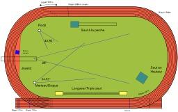Piste d'athlétisme à huit couloirs. Source : http://data.abuledu.org/URI/5473733c-piste-d-athletisme-a-huit-couloirs