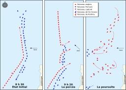 Plan de la bataille des Saintes. Source : http://data.abuledu.org/URI/5295e1e6-plan-de-la-bataille-des-saintes