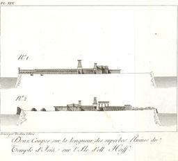 Plan des ruines du temple d'Isis en 1799. Source : http://data.abuledu.org/URI/591e331b-plan-des-ruines-du-temple-d-isis-en-1799