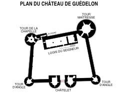 Plan du château médiéval de Guédelon. Source : http://data.abuledu.org/URI/537f3276-plan-du-chateau-medieval-de-guedelon