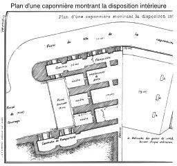 Plan type de caponnière. Source : http://data.abuledu.org/URI/5468d900-plan-type-de-caponniere