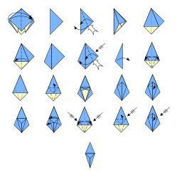 Pliage de grenouille en origami. Source : http://data.abuledu.org/URI/52f27fb8-pliage-de-grenouille-en-origami