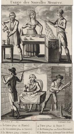 Poids et mesures en 1800. Source : http://data.abuledu.org/URI/56c3c15e-poids-et-mesures-en-1800