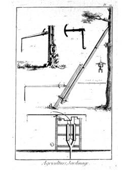 Pompe du XVIIIème siècle. Source : http://data.abuledu.org/URI/52fdc9eb-pompe-du-xviiieme-siecle