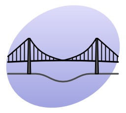 Pont. Source : http://data.abuledu.org/URI/5049f1b4-pont