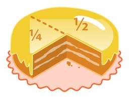 Portions de gâteau. Source : http://data.abuledu.org/URI/50476bdd-portions-de-gateau