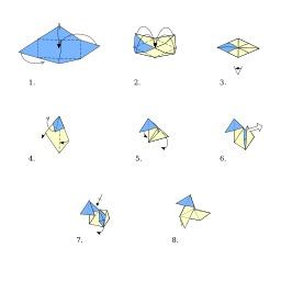 Poule en origami. Source : http://data.abuledu.org/URI/52f1659d-poule-en-origami