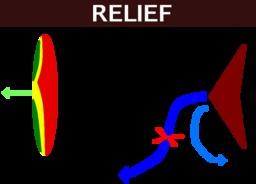 Priorité de dépassement avec relief. Source : http://data.abuledu.org/URI/50b121f9-priorite-de-depassement-avec-relief