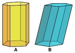Prisme droit et prisme oblique. Source : http://data.abuledu.org/URI/5184be2c-prisme-droit-et-prisme-oblique