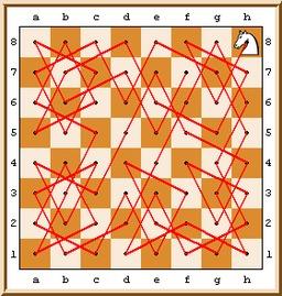 Problème du cavalier. Source : http://data.abuledu.org/URI/51bf8aa7-probleme-du-cavalier